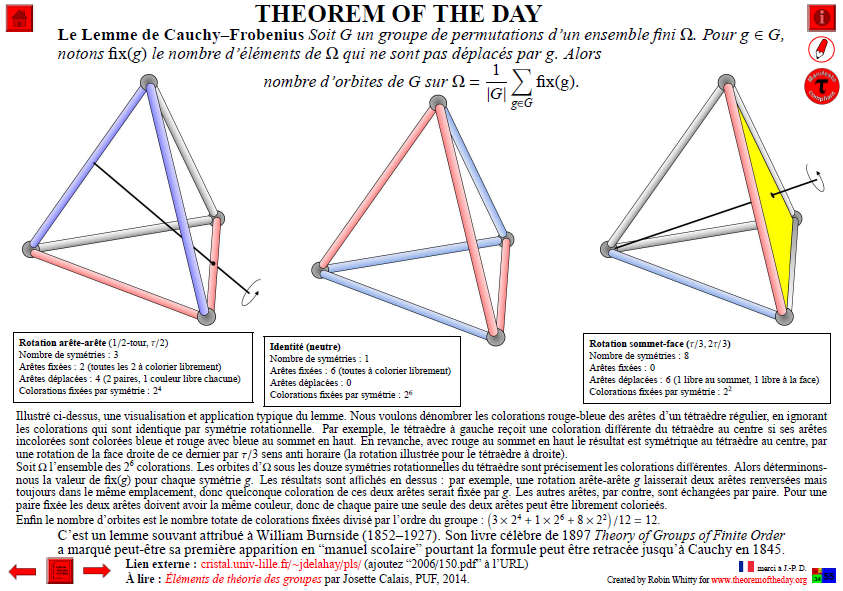The Cauchy-Frobenius Lemma (French)